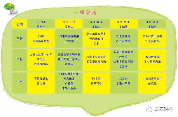桂城中心幼儿园幼儿一日作息时间表 08:00---08:45幼儿来园/晨检