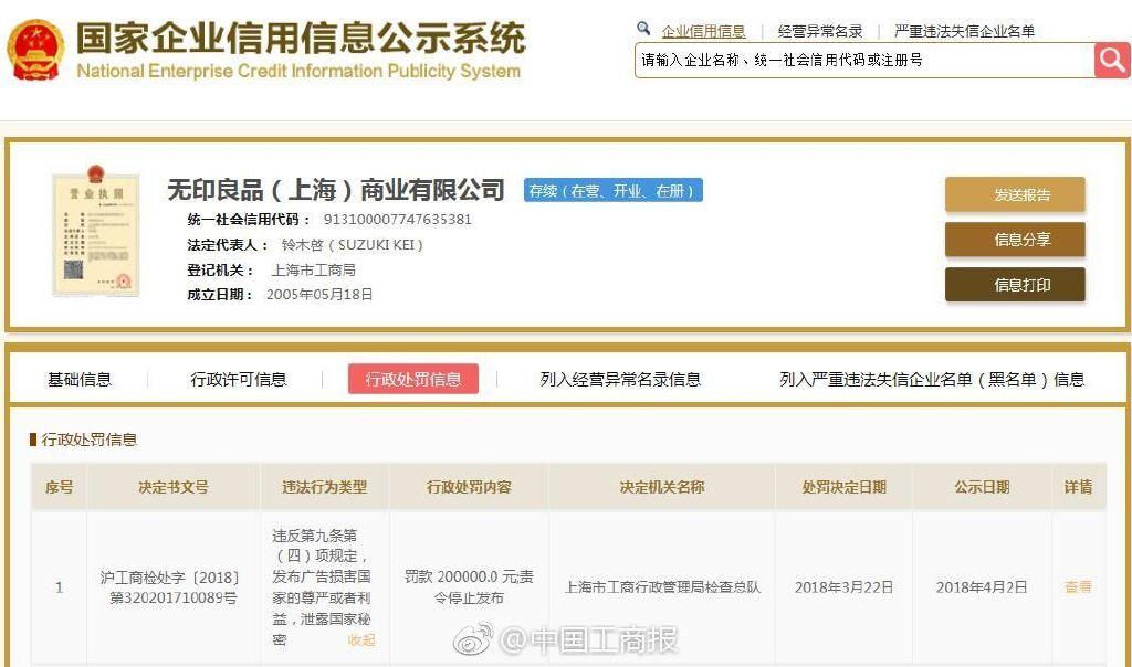 """无印良品因商品标注""""原产国:台湾""""被罚20万"""