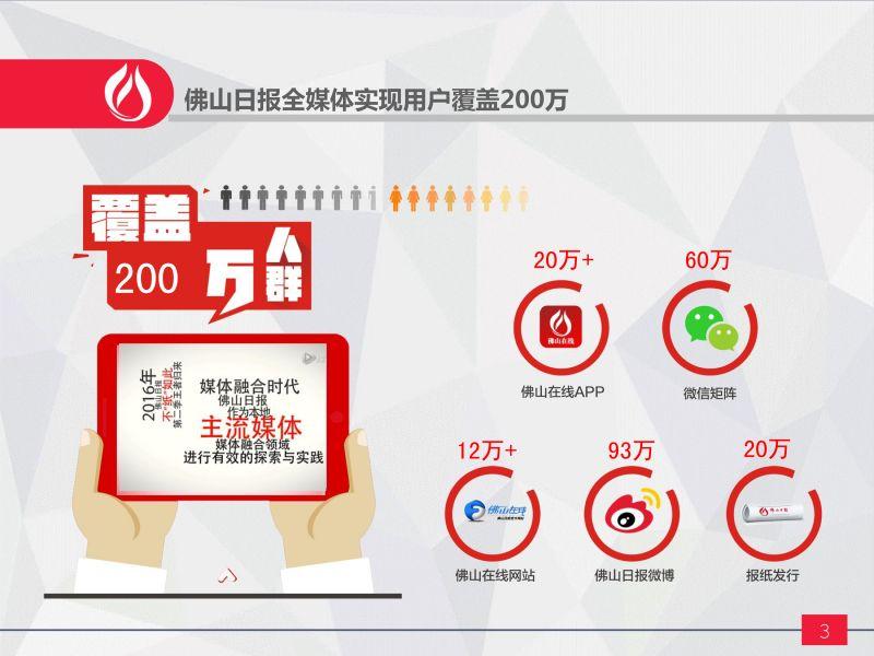 佛山日報社全媒體平臺及產品介紹( 2016年7月8日)-4