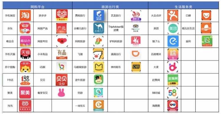 http://www.shangoudaohang.com/wuliu/144842.html