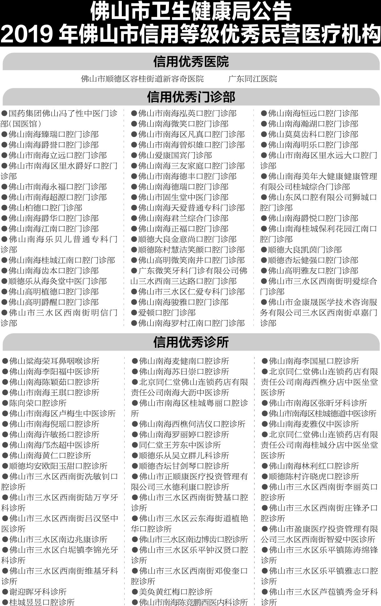 """佛山103家民营医疗机构获评""""优秀"""""""